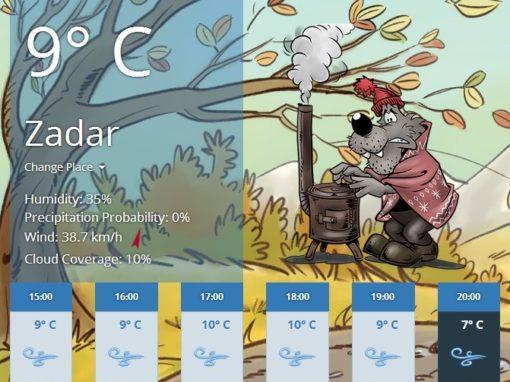 Miki Muster vremenska aplikacija